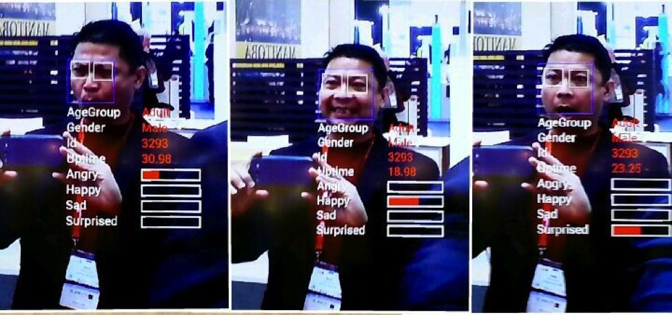 Mobile World Congress 2014 - Facial Recognition