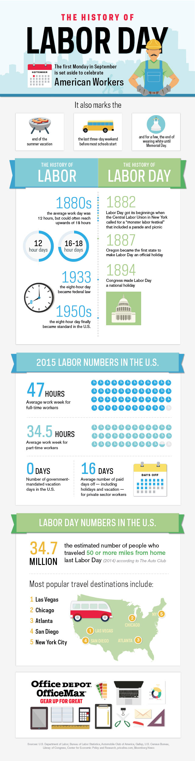 history-of-labor-day-infographic
