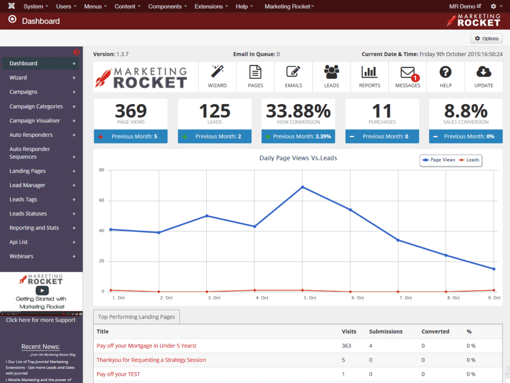 marketing rocket - dashboard-screenshot