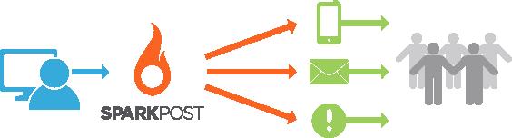 enterprise-email