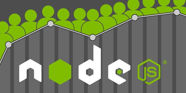 node.js client library