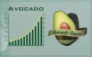 avocado season graph internal community