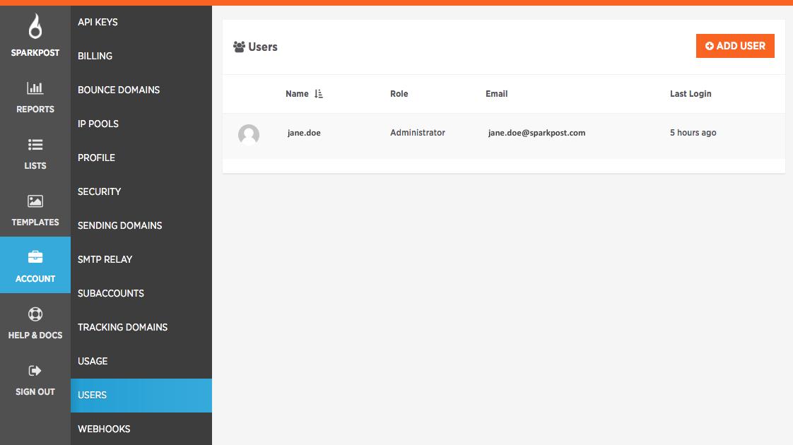 user management - add user