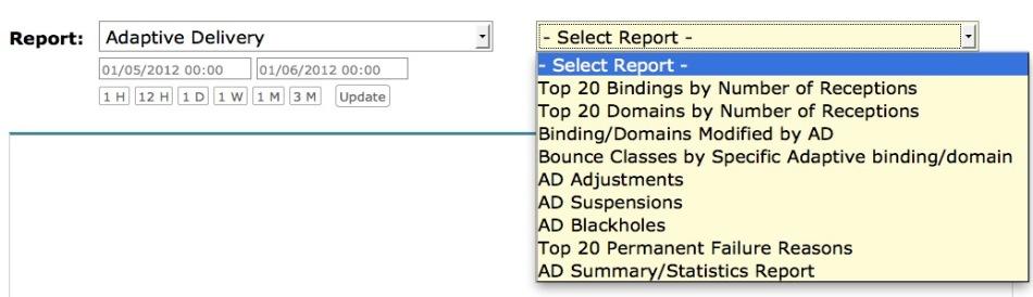Adaptive reports